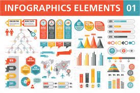 Infographics V