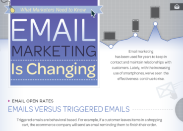 Email Marketing is Changing: Emails vs Triggered Emails