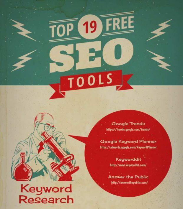 19 Free SEO Tools