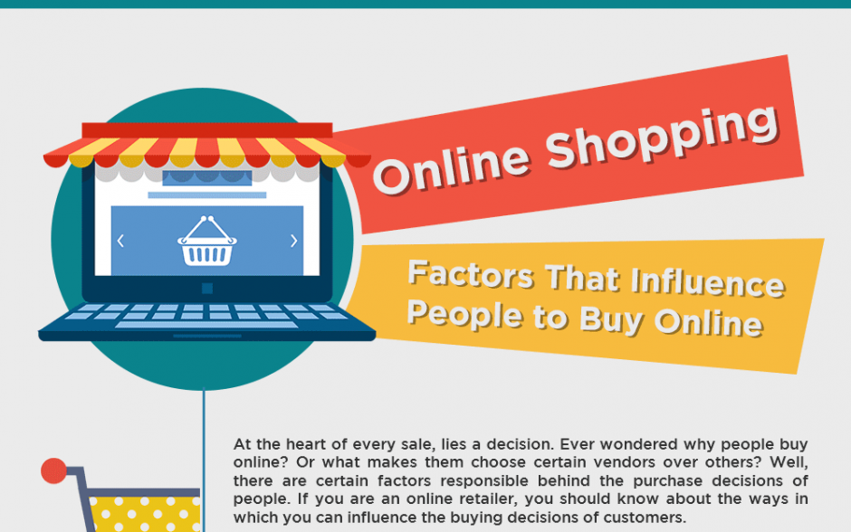 factors affecting online shopping People are online, demographics do not seem to be key factors affecting purchase decisions or shopping behavior bhatnagar and consumer online shopping attitudes and behavior.
