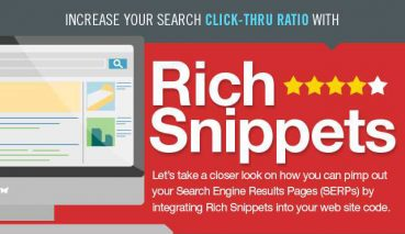 What is a Rich Snippet?