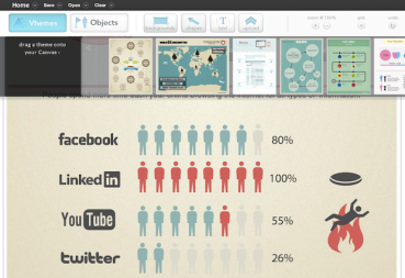 10 Tools for Creating Infographics and Visualizations