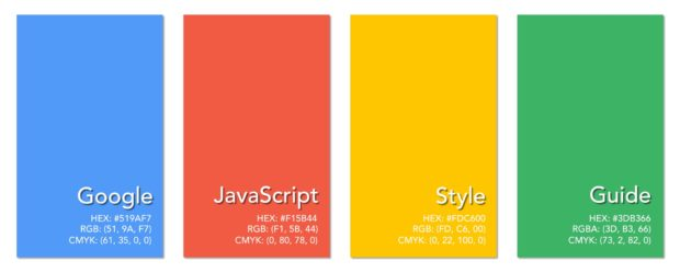 13 Noteworthy Points from Google's JavaScript Style Guide